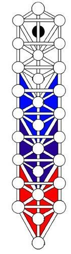 Kabbalah Society Jacob's Ladder